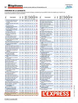 L'Express - 2015 - CHC